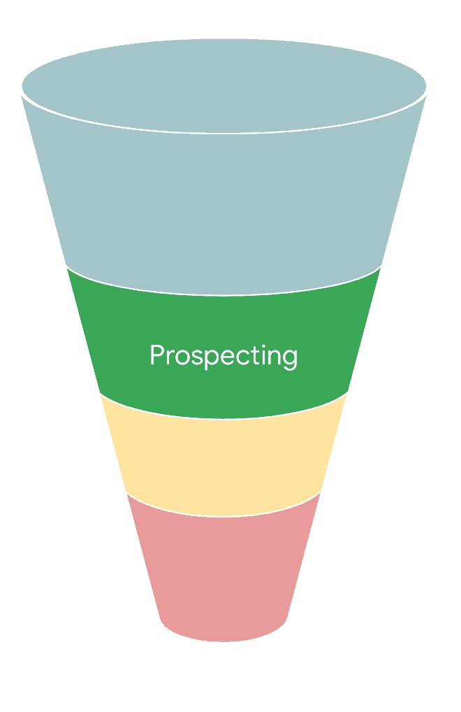 strategische marketing funnel stap 2