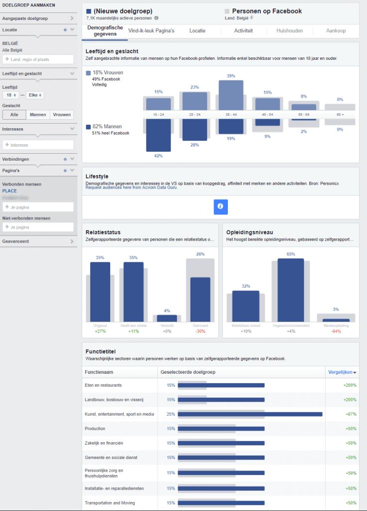 Facebook doelgroepstatistieken