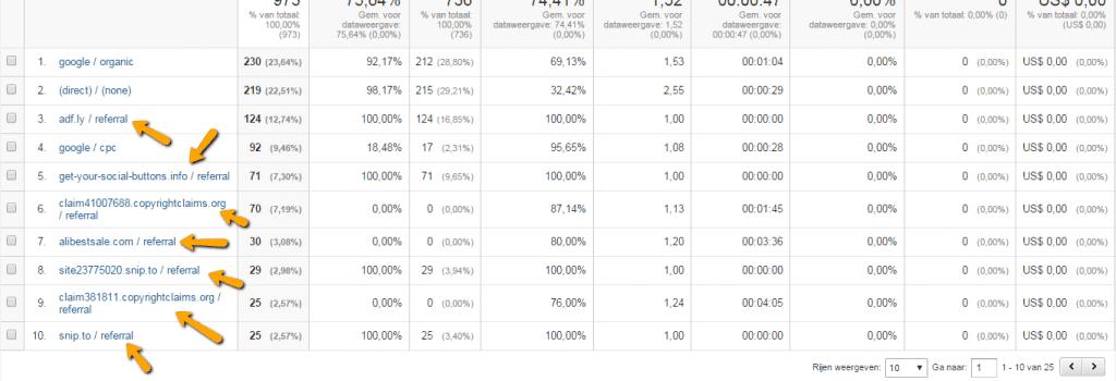 Google Analytics referral spam