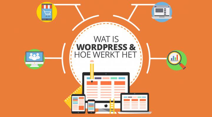 Wat is WordPress, hoe werkt WordPress en waarom WordPress gebruiken